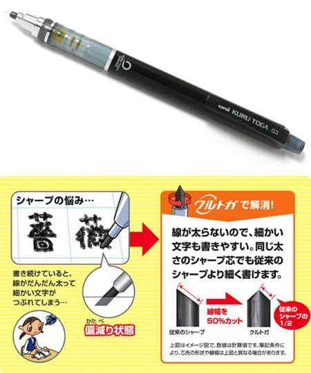 Uni-ball Kuru Toga Pencil