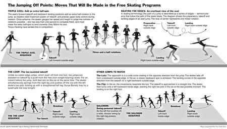Megan Jaegerman infographic
