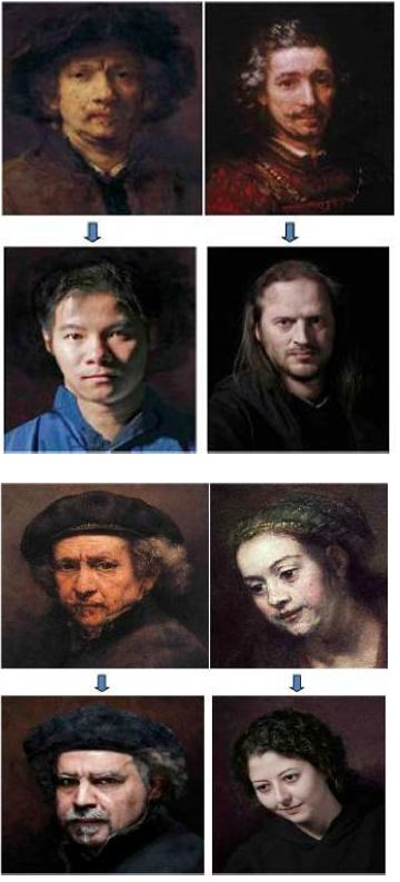 Scientific Analysis of Rembrandt's Techniques for Guiding the Eye