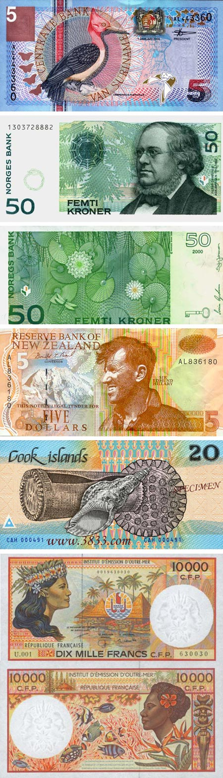 The Art of Currency