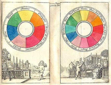 """""""Colour Wheels, Charts, and Tables Through History"""" on Public Domain Review"""