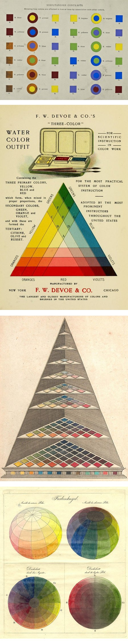 Colour Wheels, Charts, and Tables Through History on Public Domain Review